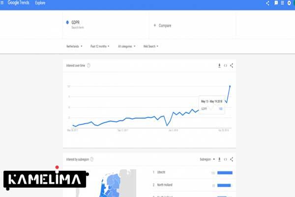 تفسیر روندهای گوگل ترند