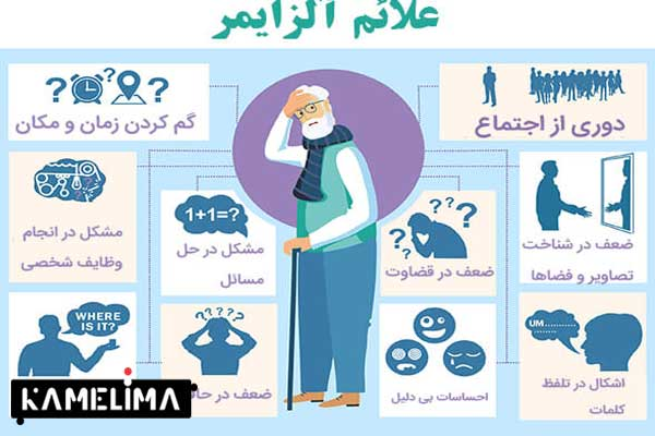 علائم بیماری آلزایمر