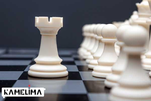 نحوه حرکت رخ - قلعه در شطرنج